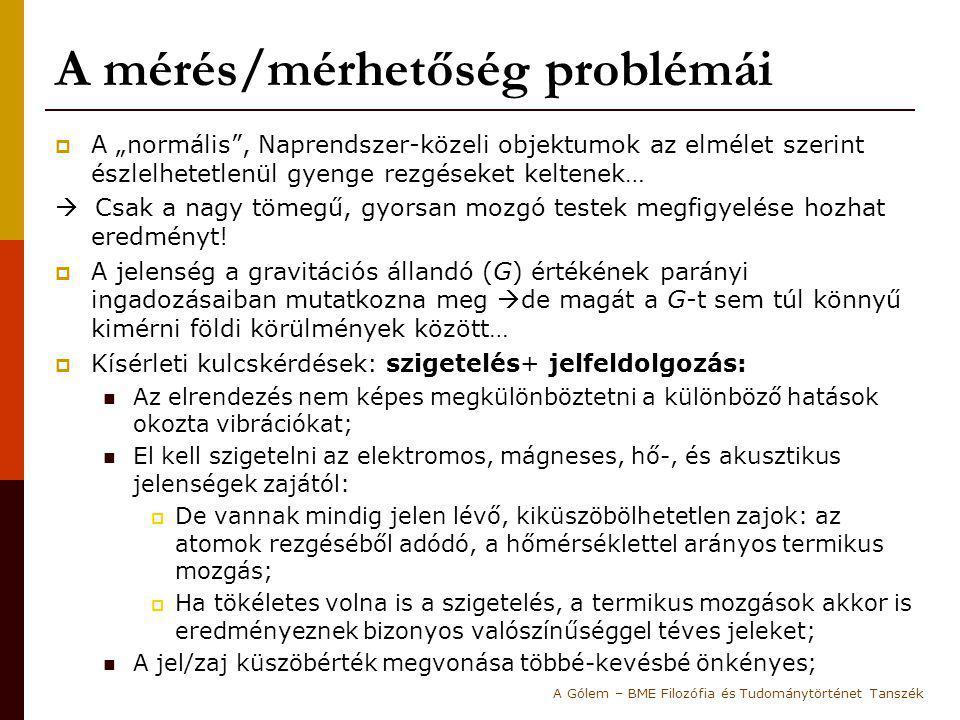 A mérés/mérhetőség problémái