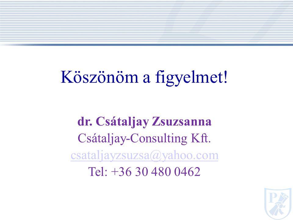 dr. Csátaljay Zsuzsanna