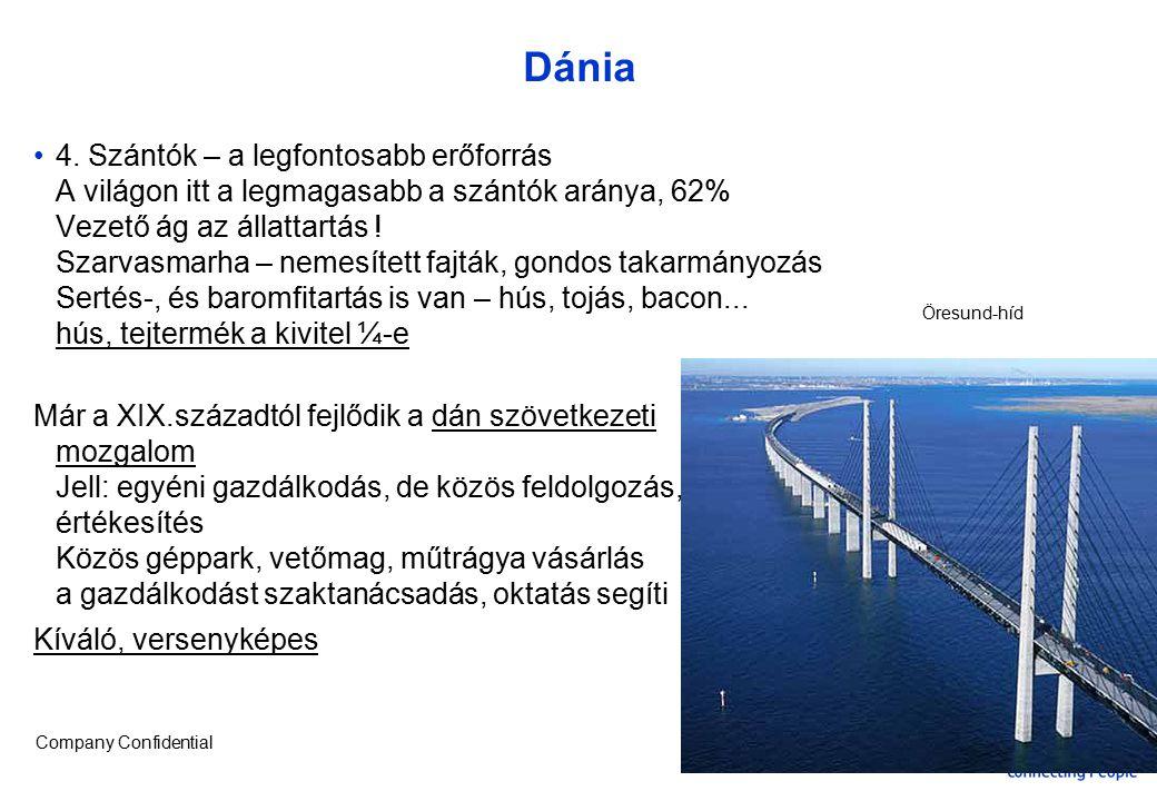 Dánia