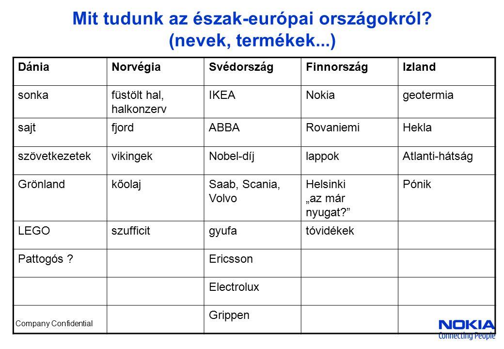 Mit tudunk az észak-európai országokról (nevek, termékek...)