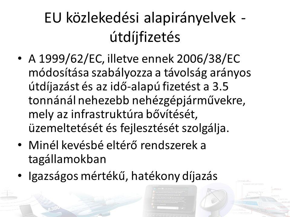EU közlekedési alapirányelvek - útdíjfizetés