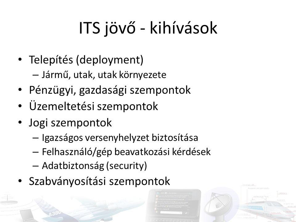 ITS jövő - kihívások Telepítés (deployment)