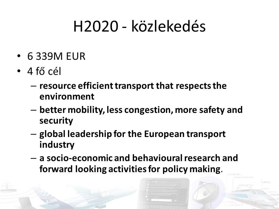 H2020 - közlekedés 6 339M EUR 4 fő cél
