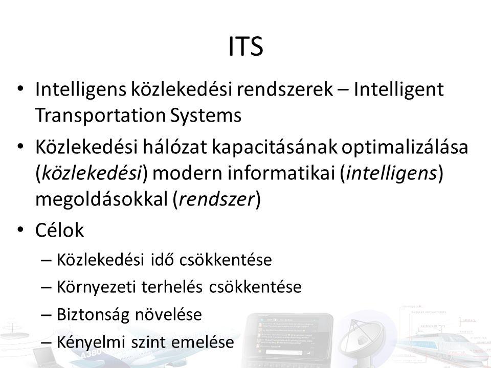 ITS Intelligens közlekedési rendszerek – Intelligent Transportation Systems.