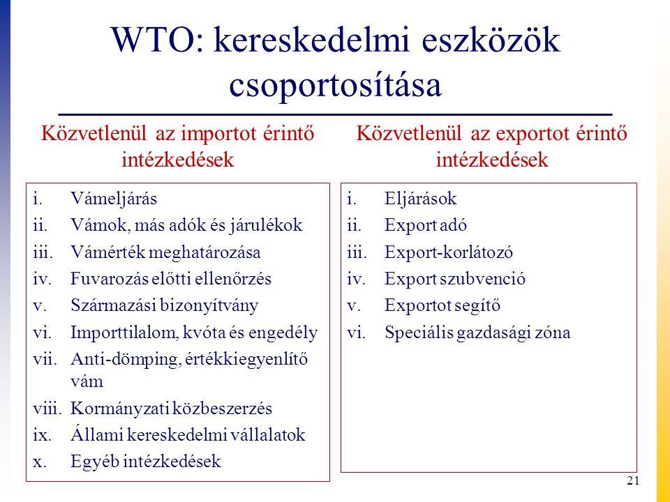 WTO: kereskedelmi eszközök csoportosítása