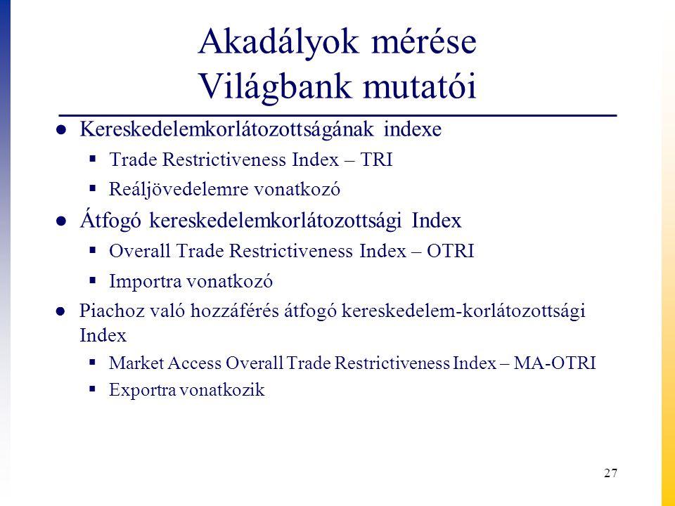 Akadályok mérése Világbank mutatói