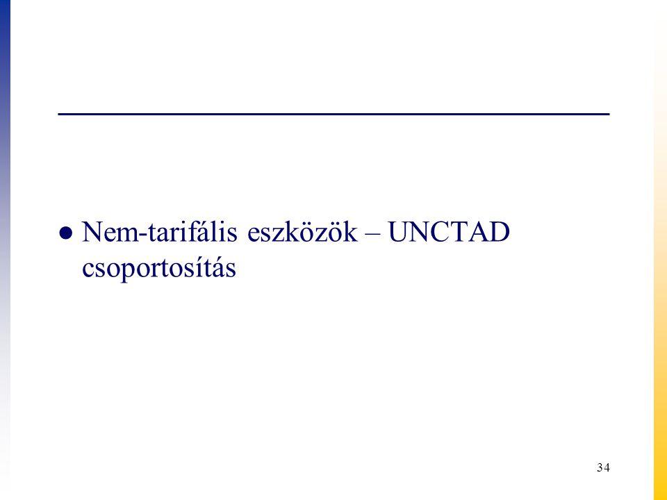 Nem-tarifális eszközök – UNCTAD csoportosítás