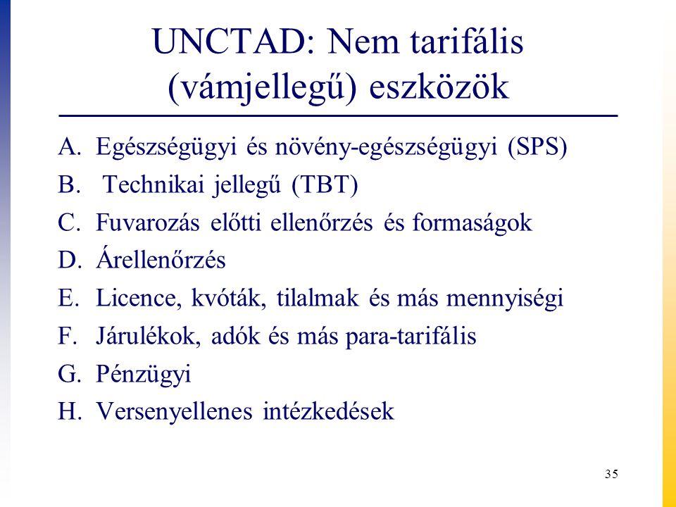 UNCTAD: Nem tarifális (vámjellegű) eszközök