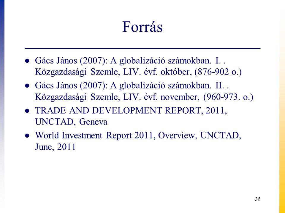 Forrás Gács János (2007): A globalizáció számokban. I. . Közgazdasági Szemle, LIV. évf. október, (876-902 o.)