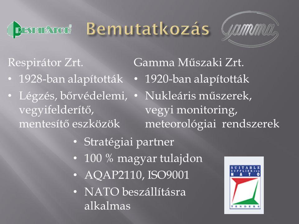 Bemutatkozás Respirátor Zrt. 1928-ban alapították