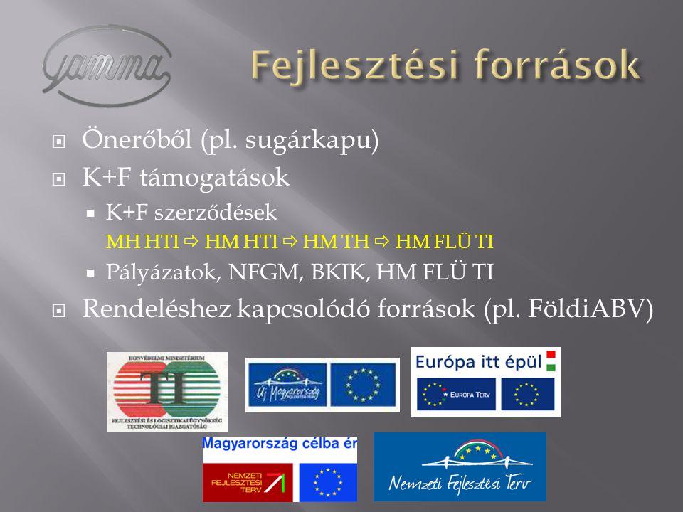 Fejlesztési források Önerőből (pl. sugárkapu) K+F támogatások