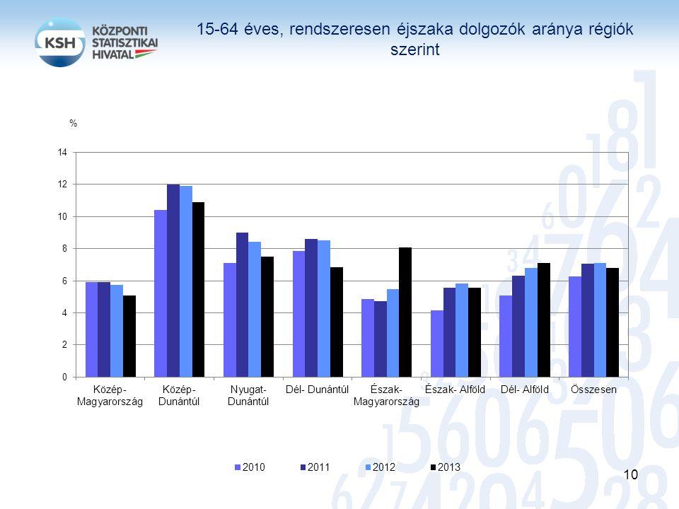 15-64 éves, rendszeresen éjszaka dolgozók aránya régiók szerint