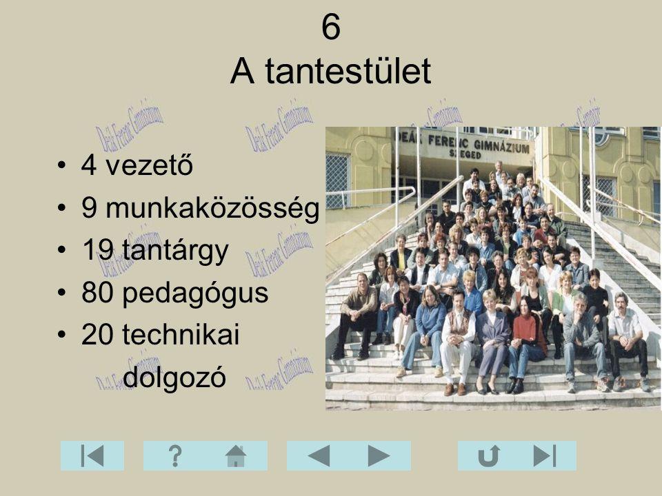 6 A tantestület 4 vezető 9 munkaközösség 19 tantárgy 80 pedagógus