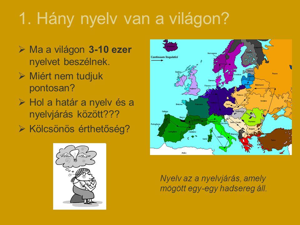 1. Hány nyelv van a világon