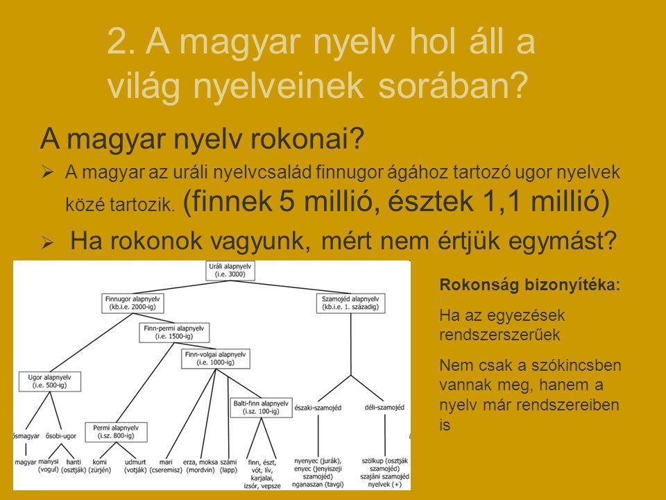 2. A magyar nyelv hol áll a világ nyelveinek sorában