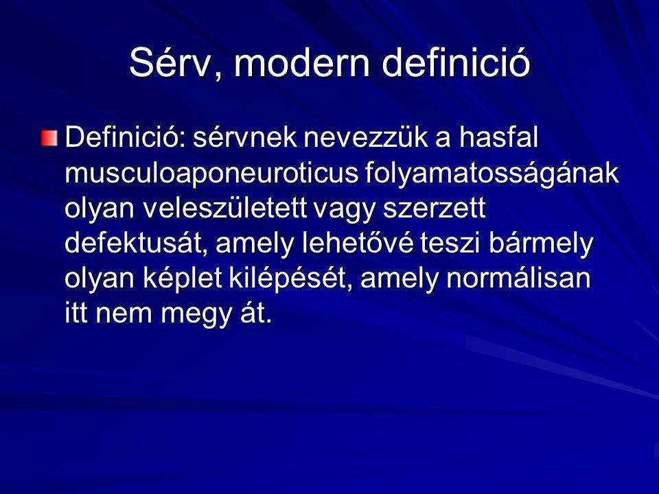 Sérv, modern definició