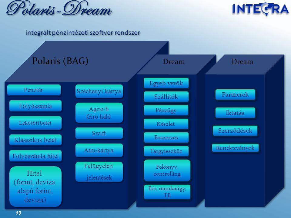 Polaris-Dream integrált pénzintézeti szoftver rendszer