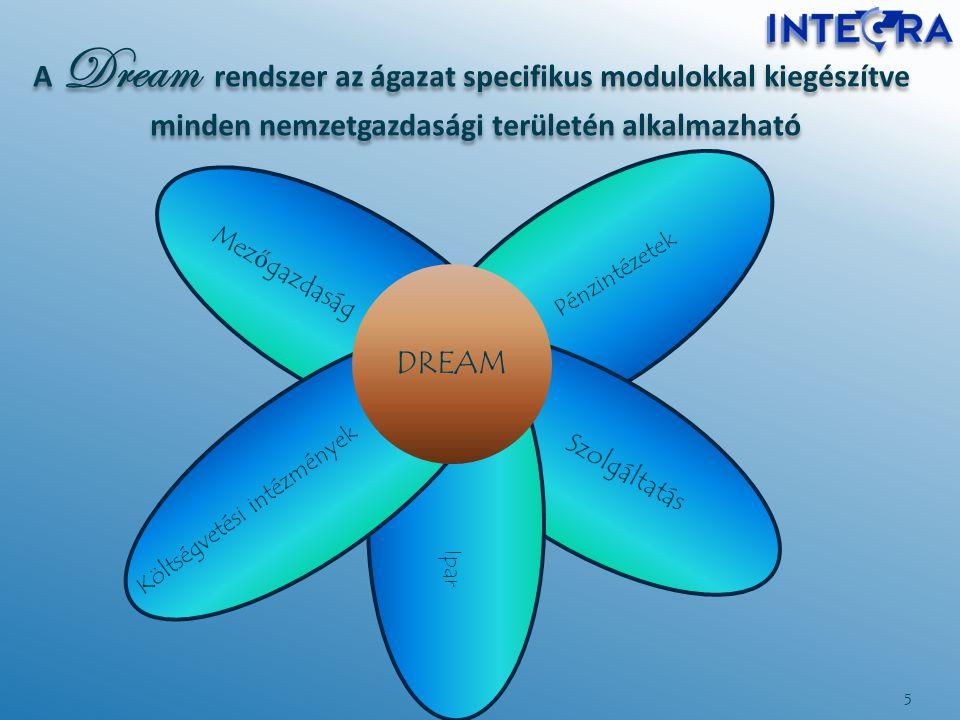 A Dream rendszer az ágazat specifikus modulokkal kiegészítve minden nemzetgazdasági területén alkalmazható