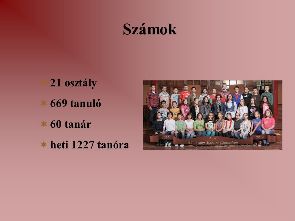 Számok 21 osztály 669 tanuló 60 tanár heti 1227 tanóra