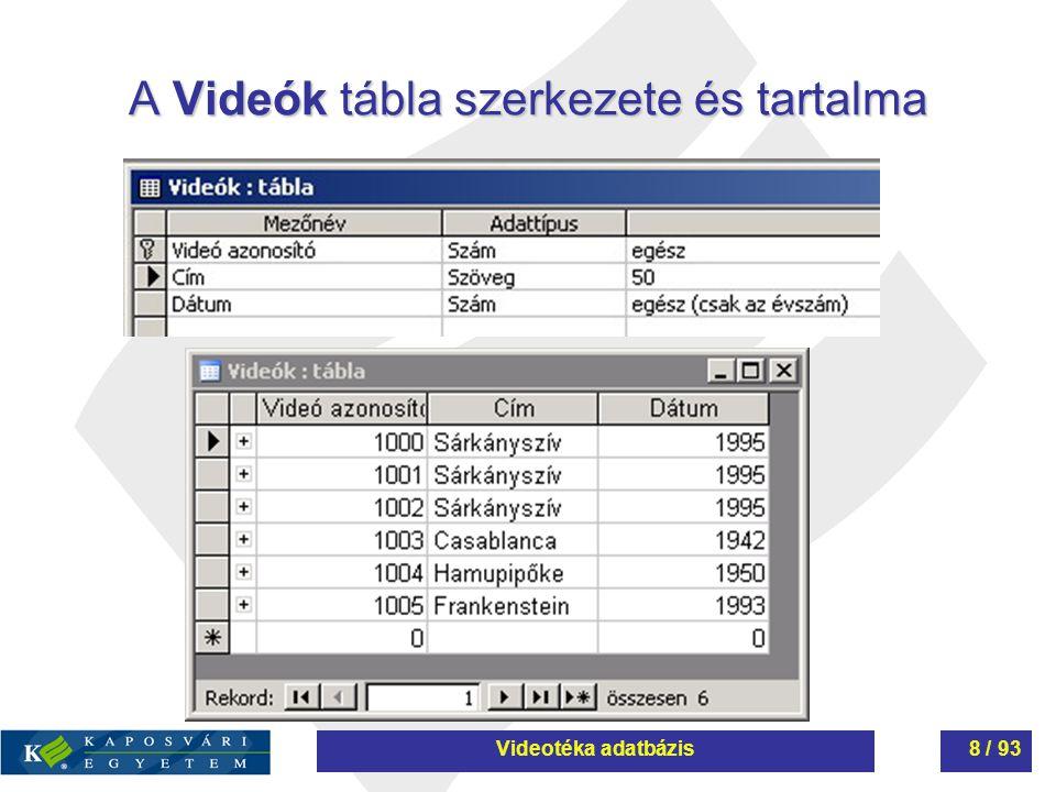 A Videók tábla szerkezete és tartalma