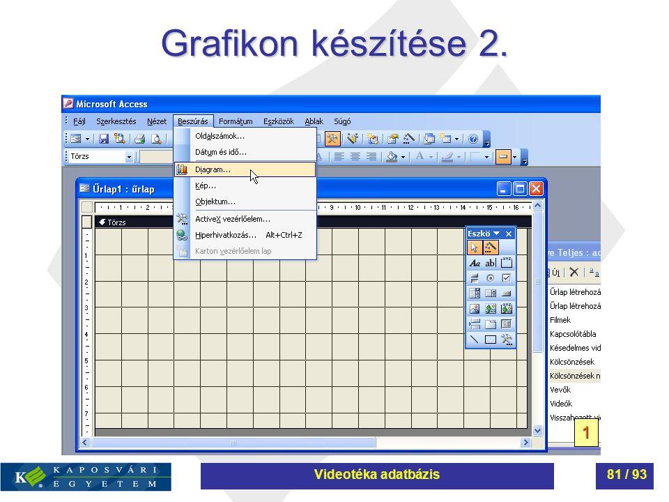 Grafikon készítése 2. 1 Videotéka adatbázis 81 / 93