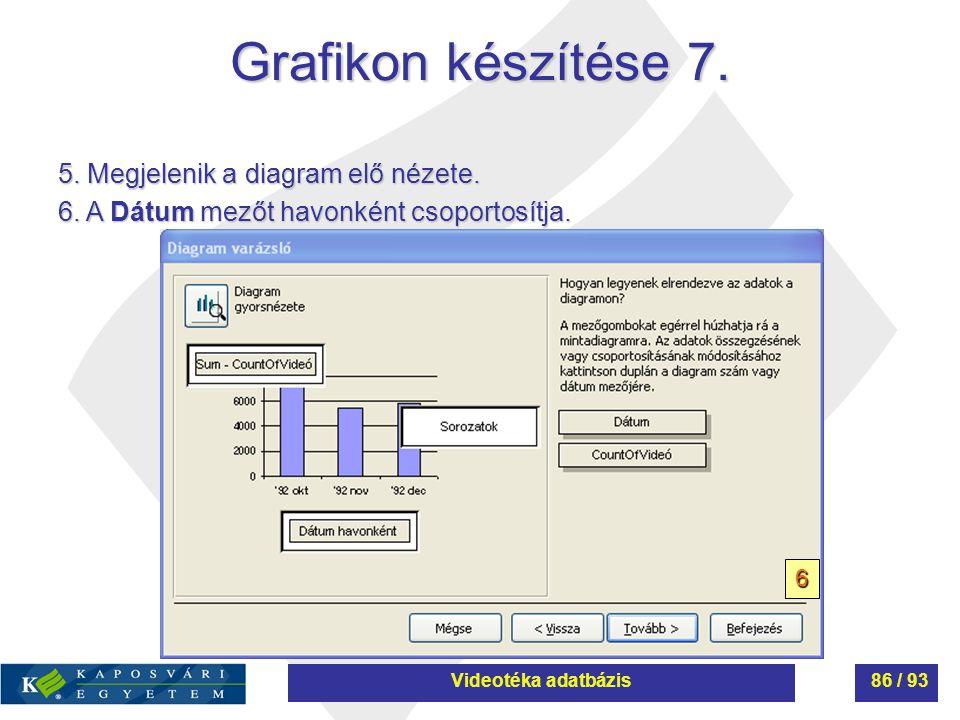 Grafikon készítése 7. 5. Megjelenik a diagram elő nézete.