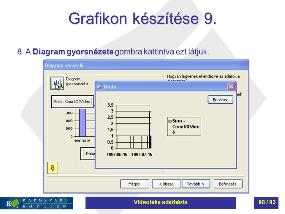 Grafikon készítése 9. 8. A Diagram gyorsnézete gombra kattintva ezt látjuk. 8. Videotéka adatbázis.