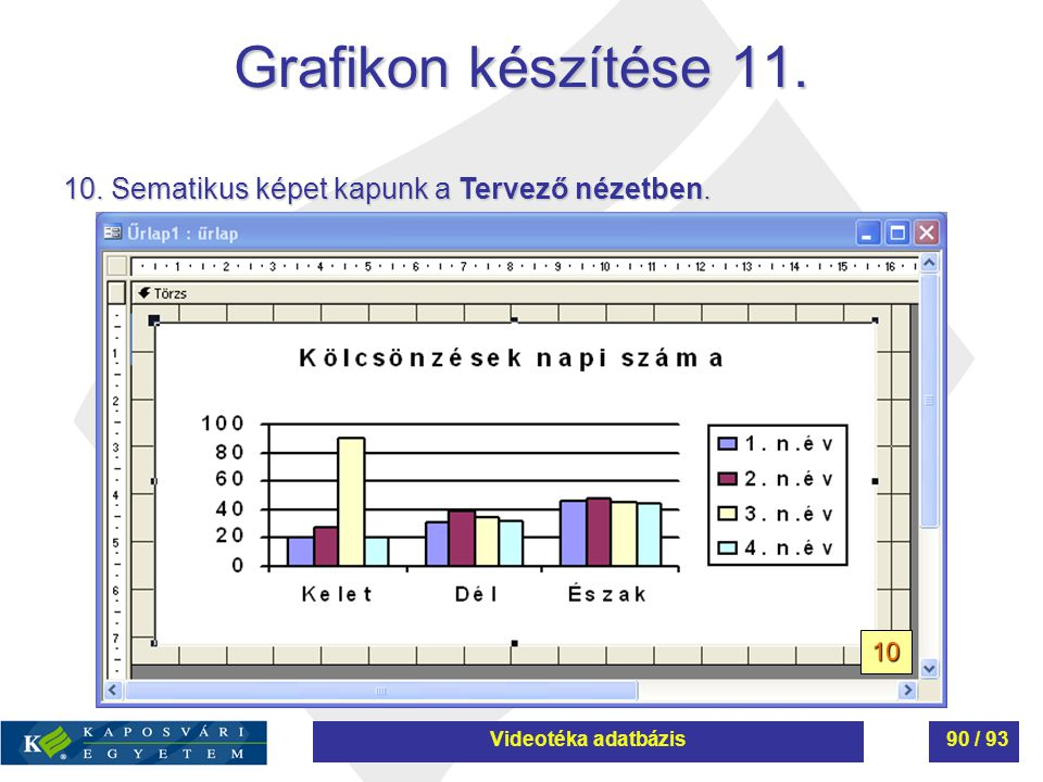 Grafikon készítése 11. 10. Sematikus képet kapunk a Tervező nézetben.