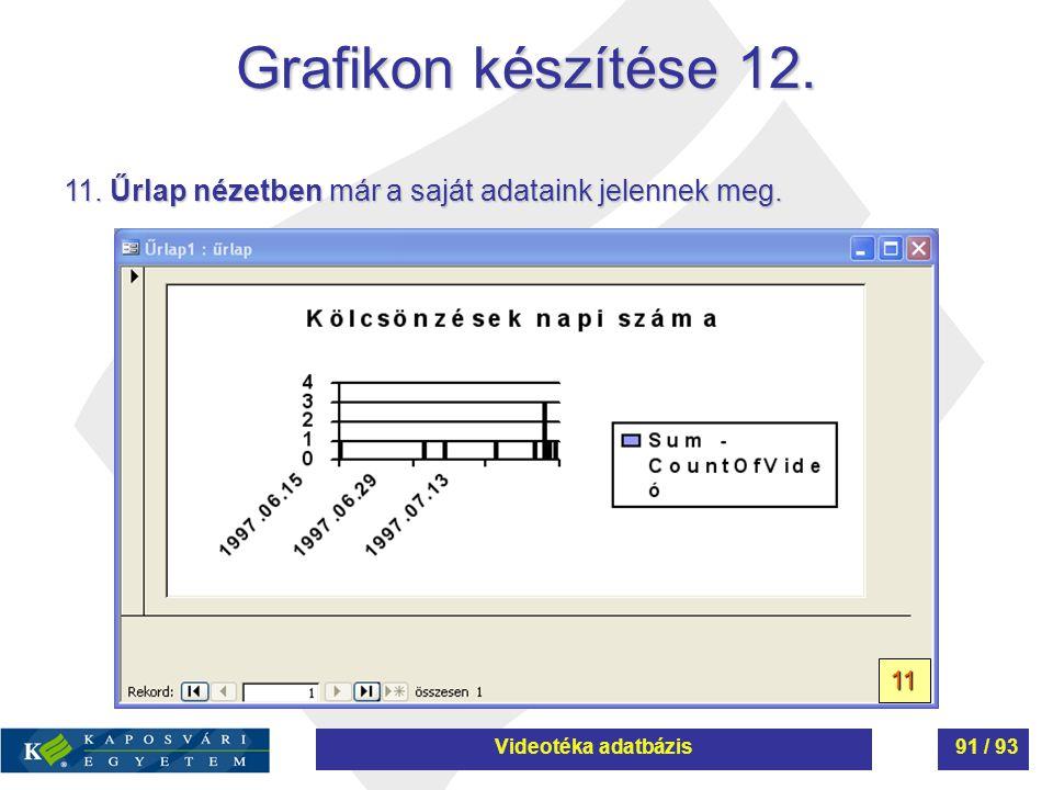 Grafikon készítése 12. 11. Űrlap nézetben már a saját adataink jelennek meg. 11. Videotéka adatbázis.