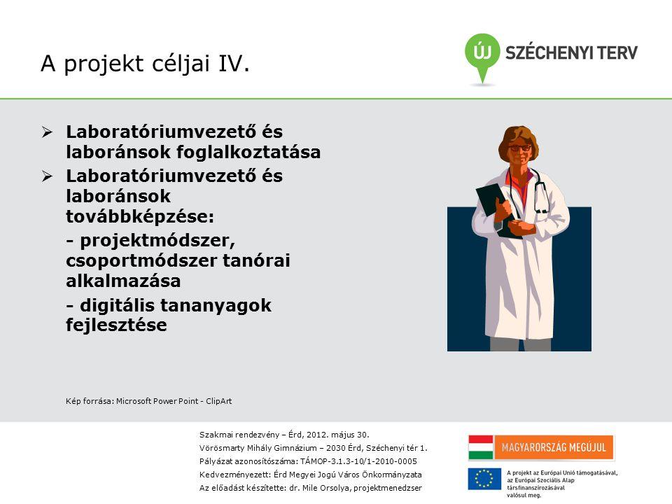 A projekt céljai IV. Laboratóriumvezető és laboránsok foglalkoztatása