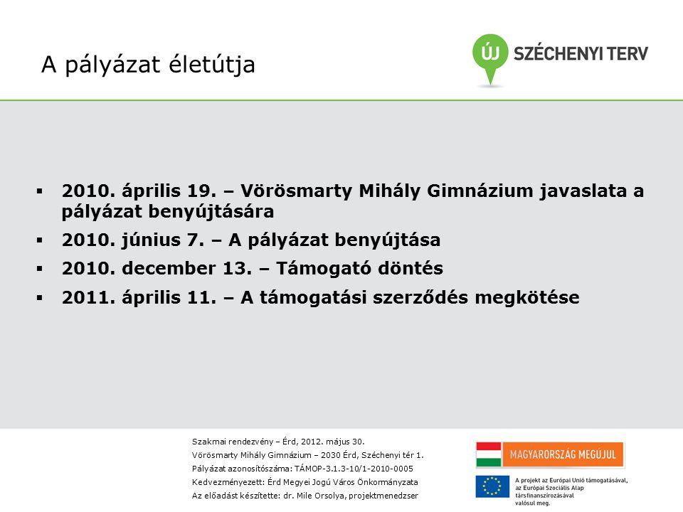 A pályázat életútja 2010. április 19. – Vörösmarty Mihály Gimnázium javaslata a pályázat benyújtására.