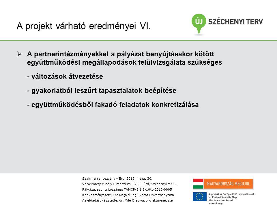A projekt várható eredményei VI.