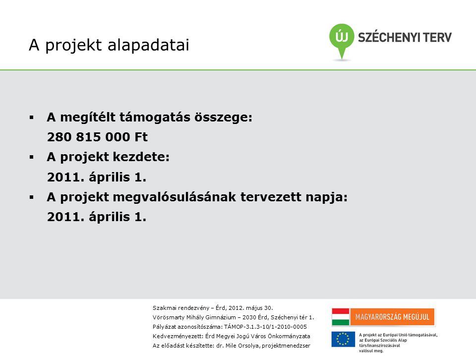 A projekt alapadatai A megítélt támogatás összege: 280 815 000 Ft