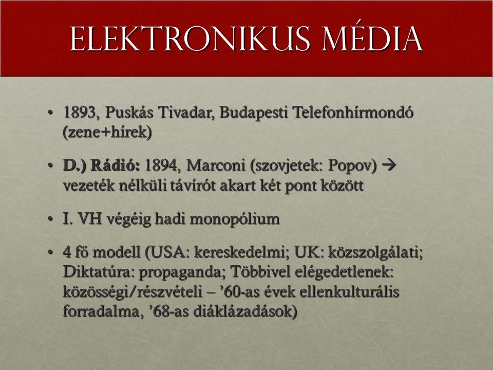 Elektronikus média 1893, Puskás Tivadar, Budapesti Telefonhírmondó (zene+hírek)