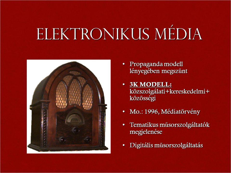 Elektronikus média Propaganda modell lényegében megszűnt