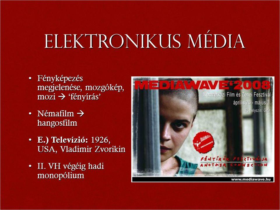 Elektronikus média Fényképezés megjelenése, mozgókép, mozi  'fényírás' Némafilm  hangosfilm. E.) Televízió: 1926, USA, Vladimir Zvorikin.