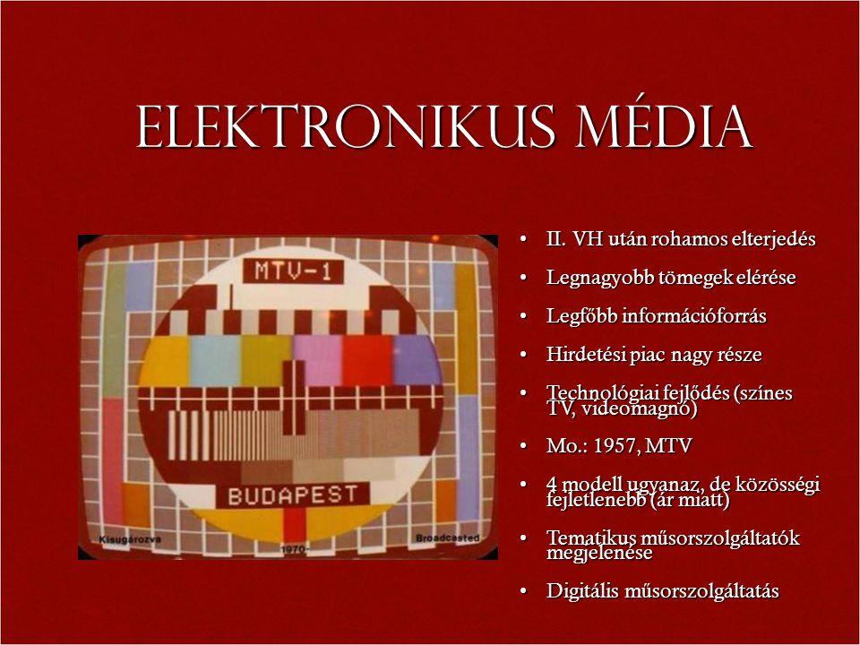 Elektronikus média II. VH után rohamos elterjedés