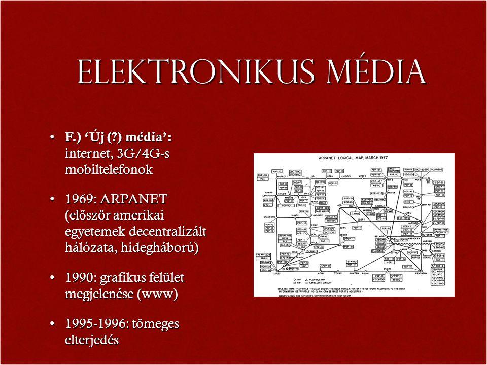 Elektronikus média F.) 'Új ( ) média': internet, 3G/4G-s mobiltelefonok.
