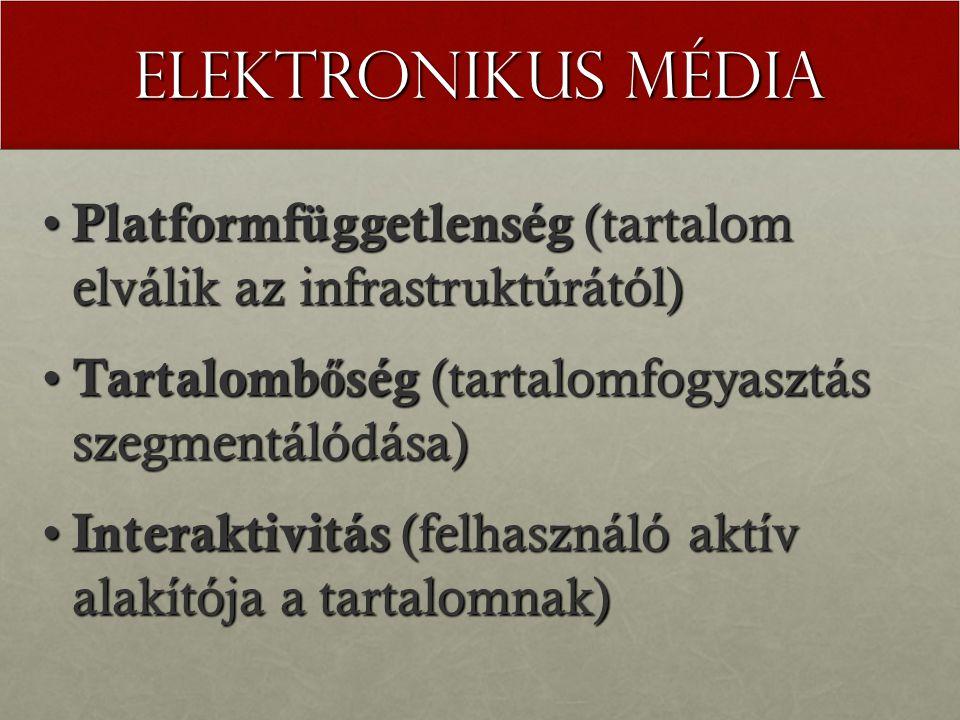 Elektronikus média Platformfüggetlenség (tartalom elválik az infrastruktúrától) Tartalombőség (tartalomfogyasztás szegmentálódása)