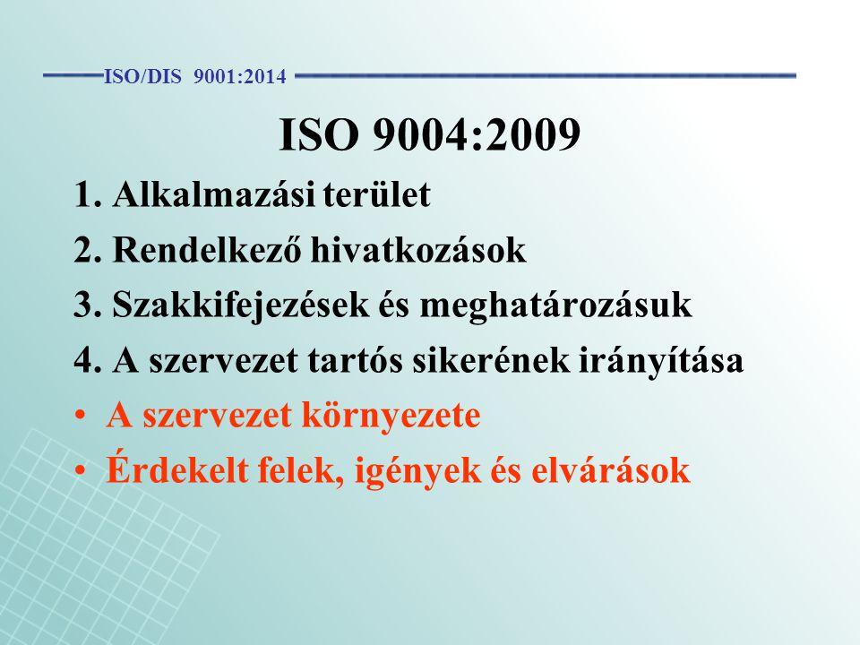 ISO 9004:2009 1. Alkalmazási terület 2. Rendelkező hivatkozások