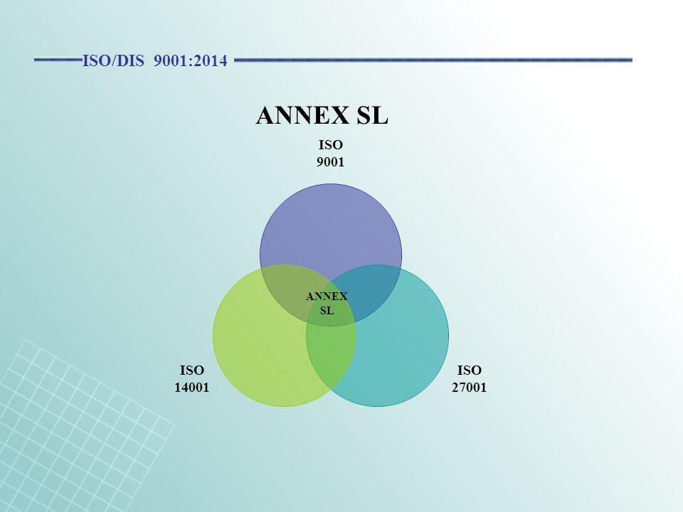 ISO/DIS 9001:2014 ANNEX SL