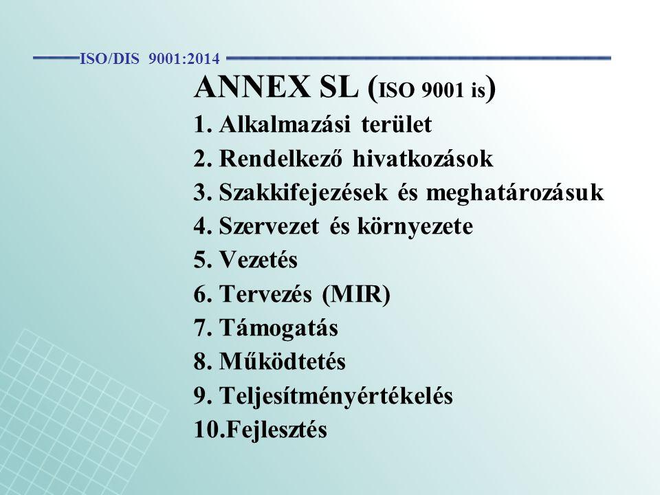 ANNEX SL (ISO 9001 is) 1. Alkalmazási terület