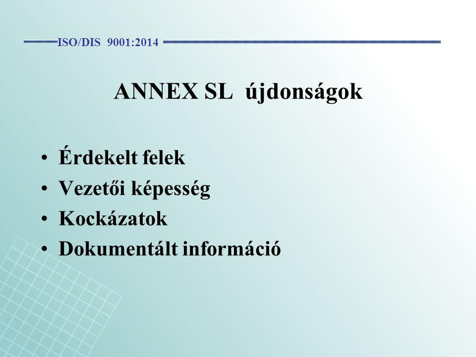 ANNEX SL újdonságok Érdekelt felek Vezetői képesség Kockázatok