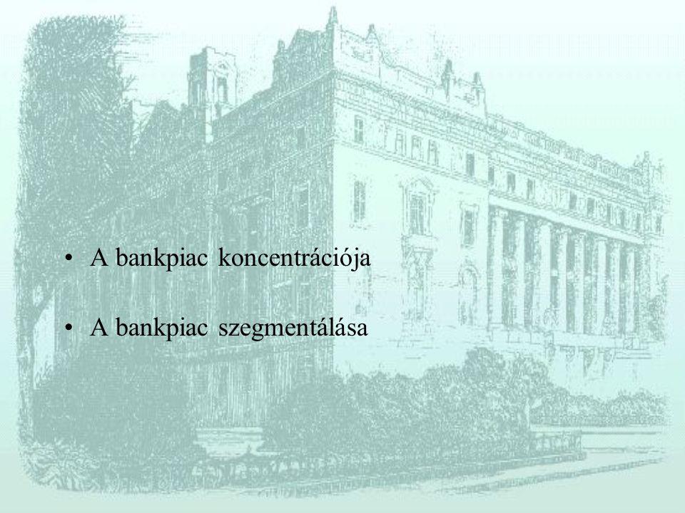 A bankpiac koncentrációja