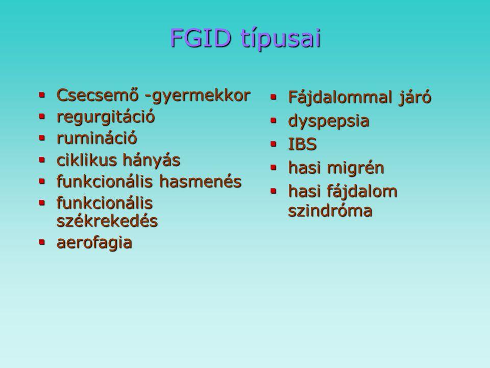 FGID típusai Csecsemő -gyermekkor regurgitáció rumináció