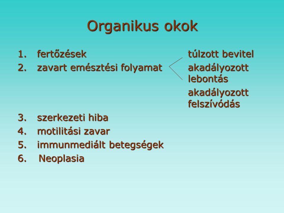 Organikus okok 1. fertőzések túlzott bevitel