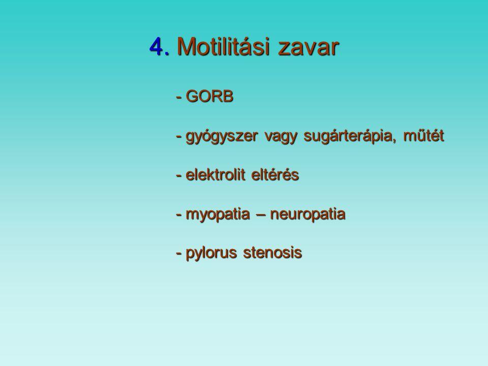 4. Motilitási zavar - GORB - gyógyszer vagy sugárterápia, műtét