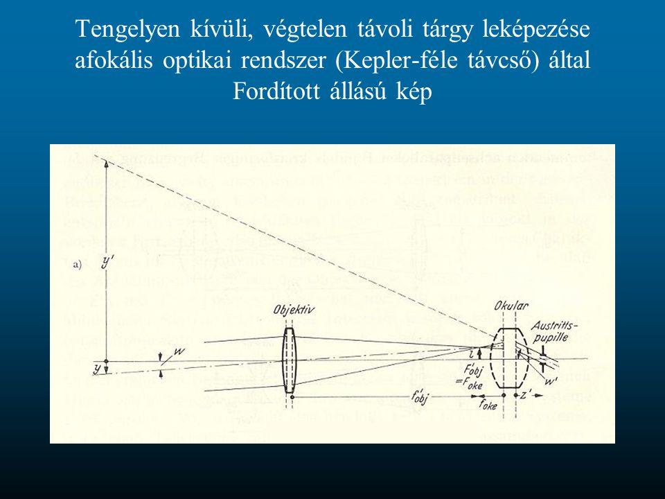 Tengelyen kívüli, végtelen távoli tárgy leképezése afokális optikai rendszer (Kepler-féle távcső) által Fordított állású kép