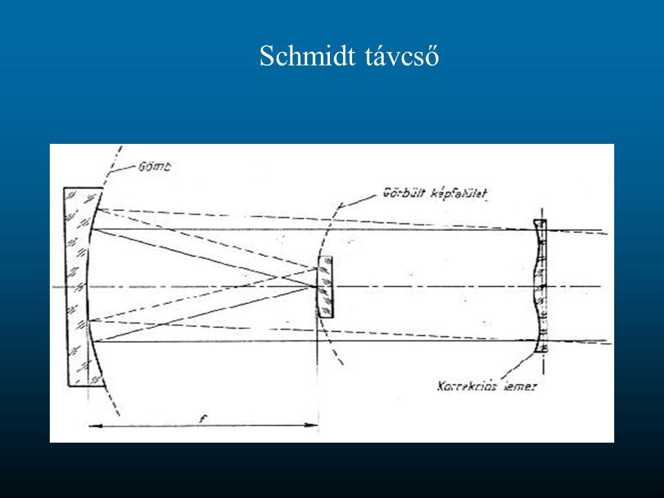 Schmidt távcső