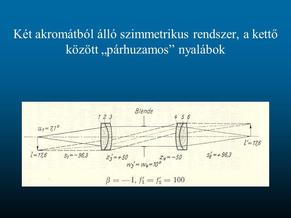 """Két akromátból álló szimmetrikus rendszer, a kettő között """"párhuzamos nyalábok"""